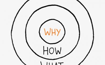 El Propósito como estrategia de Bienestar
